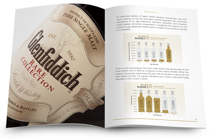 Rare Whisky Report 2015