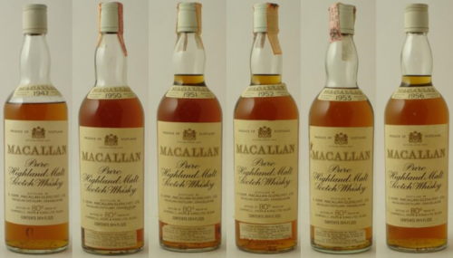 Fake macallan possibles